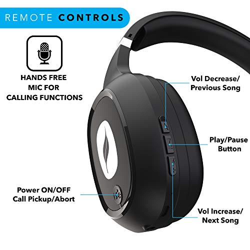 Leaf Bass Wireless Bluetooth Headphones with Hi-Fi Mic and 10 Hours Battery Life, Over Ear Headphones with Super Soft Cushions and Deep Bass (Carbon Black) Image 6