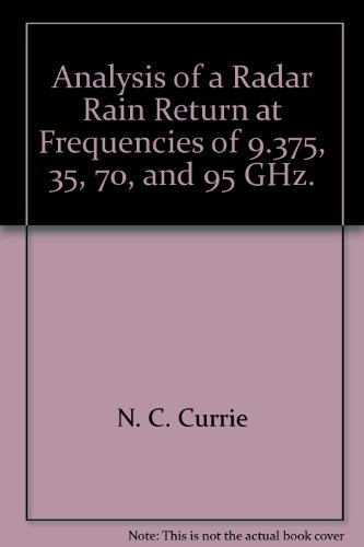 Analysis of a Radar Rain Return at Frequencies of 9.375, 35, 70, and 95 GHz. 9.375