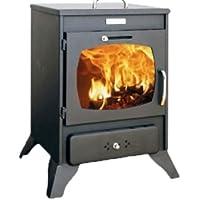 Estufa de leña Log quemador de combustible sólido pequeño horno kupro ...