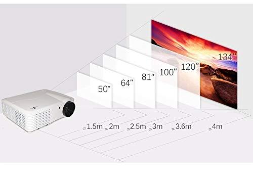 Unicview Proiettore HD250 con Wi-Fi, Android