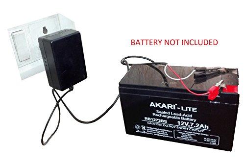 Battery Charger 15V 2A for [12V 7.5Ah battery]