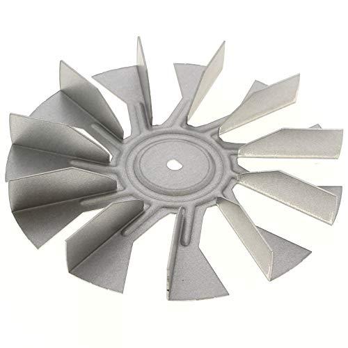 Helice de ventilateur