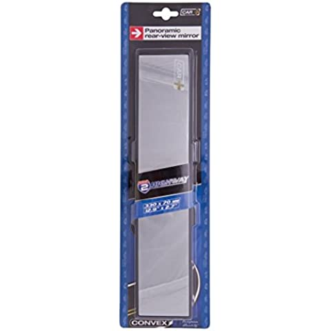 Sumex 2808025 - Espejo Panorámico Convexo Anti Reflectante