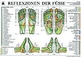 Reflexzonen der Füße (Tafel A2): Mit Beiheft:Die Reflexzonentherapie am Fuß (54. Aufl. 2005) zur Patienteninformation