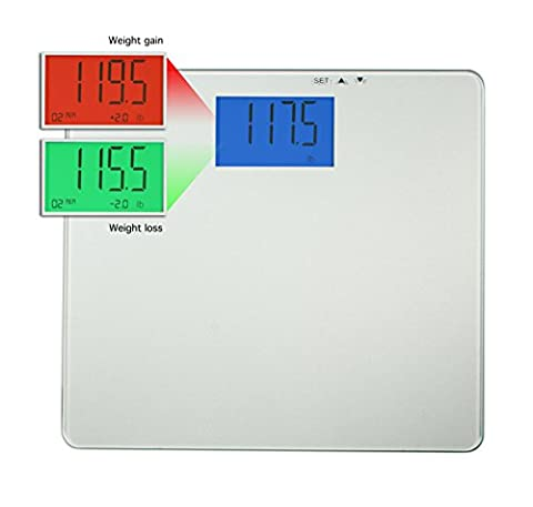 Home Treats Weight Change Bathroom Scale, Recognition for 8 Users, Silver