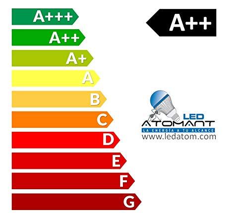 (LA) disco pannello LED magnetica 180mm 24W per convertire Il Downlight 2lampadine pl26W A LED, 1950lumen reali.