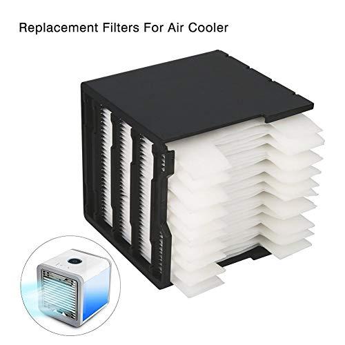 haodene Ersatzfilter Für Luftkühler Air Cooler Filter Air Ersatzfilter Lüfterinnenfilter Zubehör Für Tragbare Klimaanlagen Papierfilter Für USB-Luftkühler