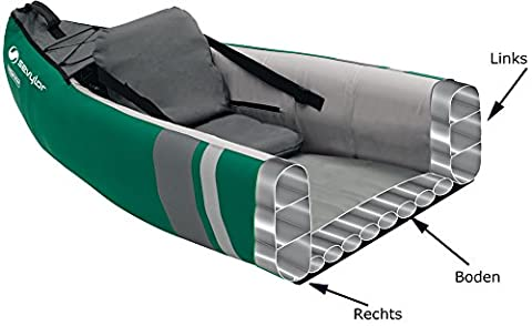 Sevylor Adventure Plus Replacement Chamber, one colour