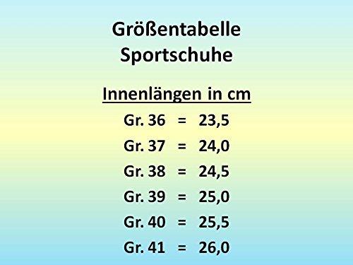 gibra, Sneaker donna Dunkelblau/Grün