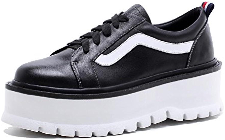 KJJDE Zapatos con Plataforma Mujeres WSXY-A0505 Parte Superior Simple Cerrada De Salón