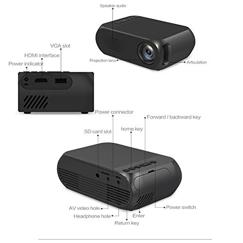 Miniature Projector Household Led Mini Projector Portable Miniature 1080P HD Home Theater Black