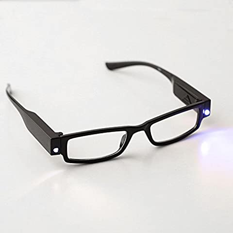 fenrad® per occhiali da lettura Read Optics