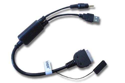 vhbw Y-Kabel aus dem Hause vhbw. passend für alle Ipod und iPhone-Modelle ersetzt Originalteil BMW 61120440812/61120440796