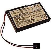 vhbw Li-Ion Akku 950mAh (3.7V) für elektronische Pipette Thermo Scientific Novus Wie 12905550, 175-8060. preisvergleich bei billige-tabletten.eu