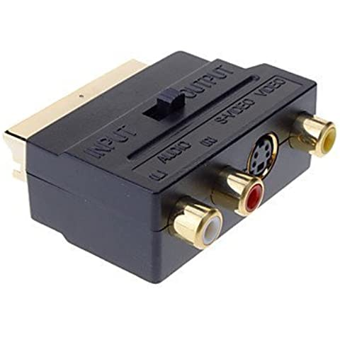 2 St ¨ ¹ CK Scart su Composite 3 RCA S-Video AV
