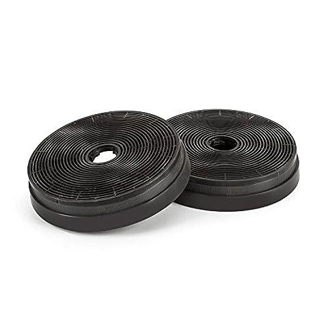 Klarstein Active Carbon Filter for Klarstein Zarah /Zelda / Zola Extractor Hoods