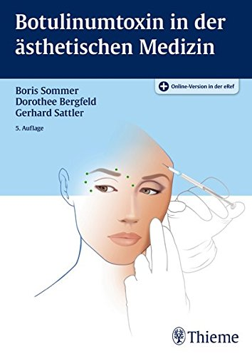 botulinumtoxin-in-der-asthetischen-medizin