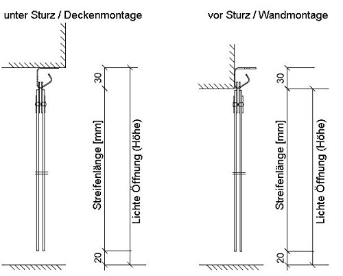 PVC Streifenvorhang Lamellen 2x200mm – H2,00 x B1,05 m – fertig vormontiert – VZ - 6