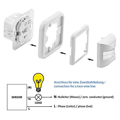 deleyCON Infrarot Wand-Bewegungsmelder – für Innenbereich – 160° Arbeitsfeld – Reichweite bis 9m – einstellbarer Umgebungshelligkeit – IP20 Schutzklasse – für Unterputz-Montage – Weiß - 3