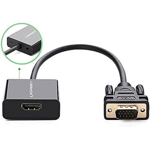HDMI a VGA, Ugreen Adaptador HDMI hembra a VGA macho 1080p con Audio para TV Stick, Chromecast, Intel Compute Stick y Roku streaming Stick,