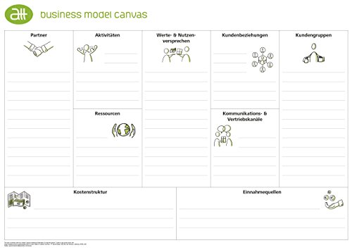 Business Model Canvas Plakat, DIN A0, 300g/qm