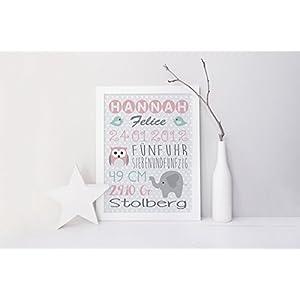 SomethingCute: Geburtsbild Design Hannah / Geschenk zur Geburt, zur Taufe, Taufgeschenk, Geburtsgeschenkt, Fine Art Print