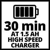 Einhell System Schnellladegerät Power X-Change 18 V - 5
