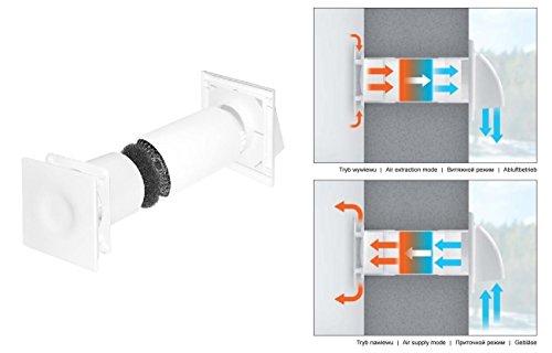 Kit de récupération de chaleur HRU seule pièce Air Fresh contrôleur Extrait de ventilateur extracteur/système d'alimentation Hrv100