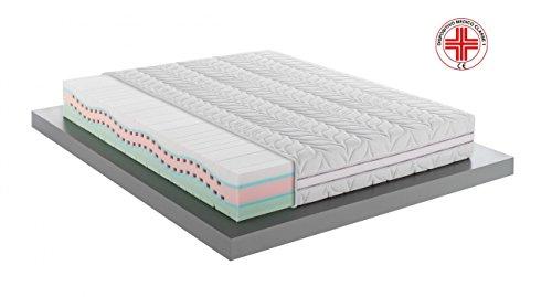 Materasso-Memory-MED-MIDDLE-Creation-MED-3D-H26-SINGOLO-0x0-dispositivo-medico-detraibile-7-cm-di-Memory-onda-ad-11-zone-di-portanza-differenziata-sfoderabile-e-lavabile