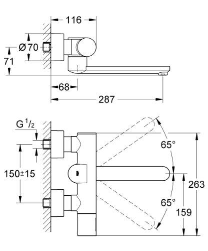 GROHE Eurosmart CE Infrarot-Elektronik für Waschtisch mit Thermostat 36332000 - 2