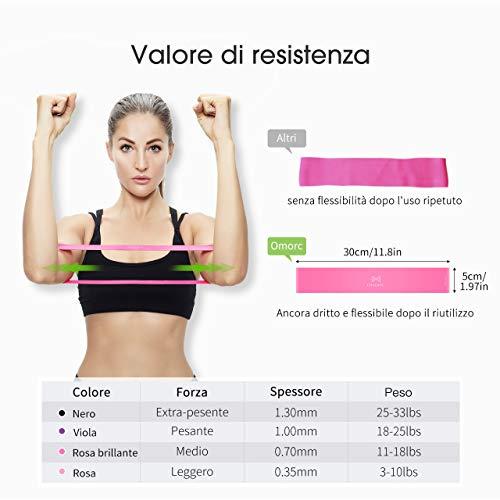 Zoom IMG-1 omorc elastici fitness banda elastica
