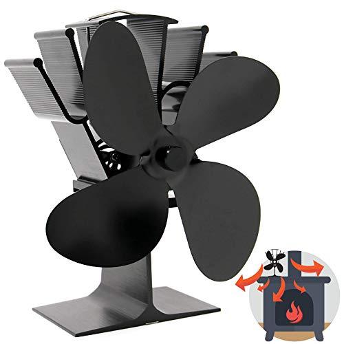 Ventilador Estufa 4 Cuchillas Accionado Calor | Operación