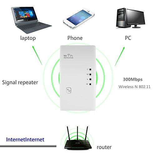 enrutador-de-red-repetidor-cimiva-router-inalambrico-de-red-300mbps-inalambrico-repetidor-del-enruta