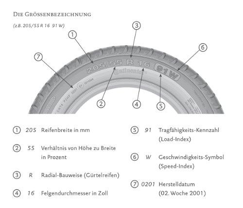 falken sincera Falken Sincera SN832 Ecorun - 175/65/R15 84T - C/A/70 - Sommerreifen
