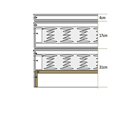 Boxspringbett REX 140×200 Grau & 180×200 cm Bild 4*