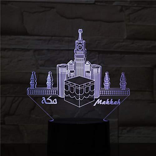 3d Lampe Usb 3D Led Nachtlicht Nachtlicht Lampe Dekoration Rgb Kinder Baby Geschenk Berühmte Gebäude Tischlampe Nachttischlampe Dekor Halloween Geschenk