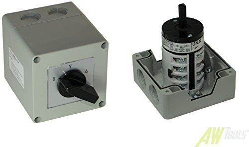 Bosch Kühlschrank Roter Knopf : Liebherr kühlschrank roter schalter kühlschränke kühlschrank