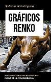 Sistemas de trading con Gráficos Renko: Análisis técnico de los mercados financieros