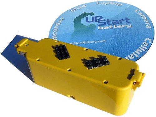 Preisvergleich Produktbild - Akku für iRobot Roomba 422042304240425042604905Extended Capacity. Inklusive-Akku Maus Pad.
