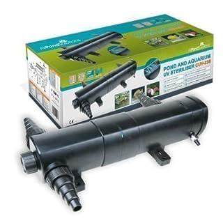 All Pond Solutions EURO-CUV-236 Teichklärer Wasserklärer UV-C Lichtfilter Aquarium Wasser UV-Sterilisator (CUV-236)