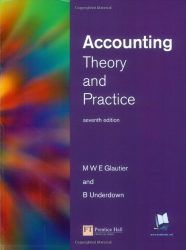 accounting essays microfinance theory and practice A) it is highlighted in the article that earning management practices can be designed to assist managers in fulfilling their obligations to stakeholders this is resulted from the contract that the management has with their stakeholders describe the relationship between the following contracts.