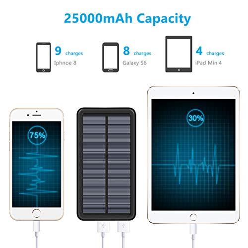 Hiluckey Chargeur Solaire 25000mAh Portable Power Bank avec 4 Panneaux Solaires Imperméable Batterie Externe pour iPhone, Samsung Galaxy, iPad, Laptop, Smartphones