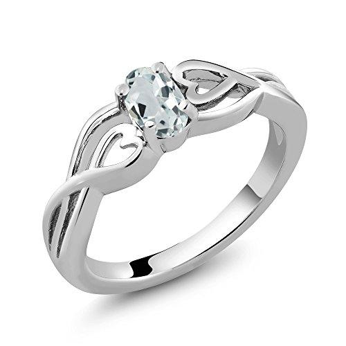 Gem Stone King - Sterling-Silber 925 Sterling-Silber Oval Aquamarin (Ringe Aquamarin Im Smaragdschliff)