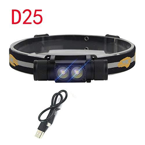 Gebraucht, DD/LZY 1000Lm Xm-L2 Led Scheinwerfer Mini Weißes Licht gebraucht kaufen  Wird an jeden Ort in Deutschland