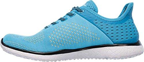 Skechers Sport Womens Microburst Supersonic Fashion Sneaker Blau