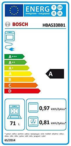 Bosch HBA533BB1 Backofen (Elektro / Einbau) / 59.4 cm / Klapptür / Bedienung mit LED-Display, schwarz