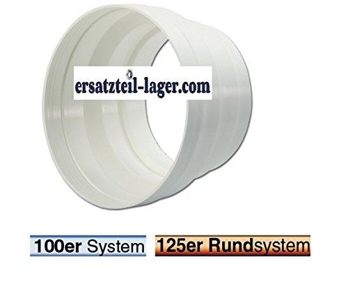 Canalizado adaptador rundansc hluss Sistema 100/125er