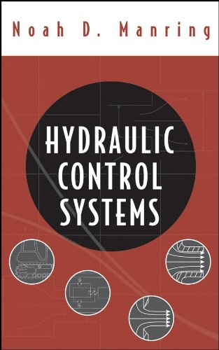 Hydraulic Control Systems (English Edition)