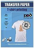 T-shirt Transferpapiere - Best Reviews Guide