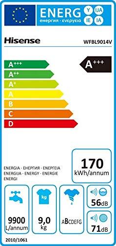 Hisense WFBL9014V Waschmaschine Frontlader/A+++ / 1400UpM / Trommelreinigungsprogramm - reinigt die Trommel ganz ohne Chemie/Weiß